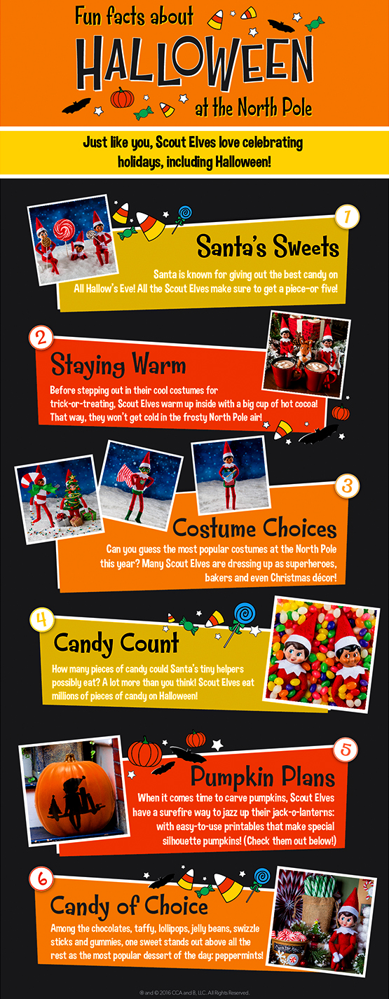 Halloween Facts from the North Pole –The Elf on the Shelf