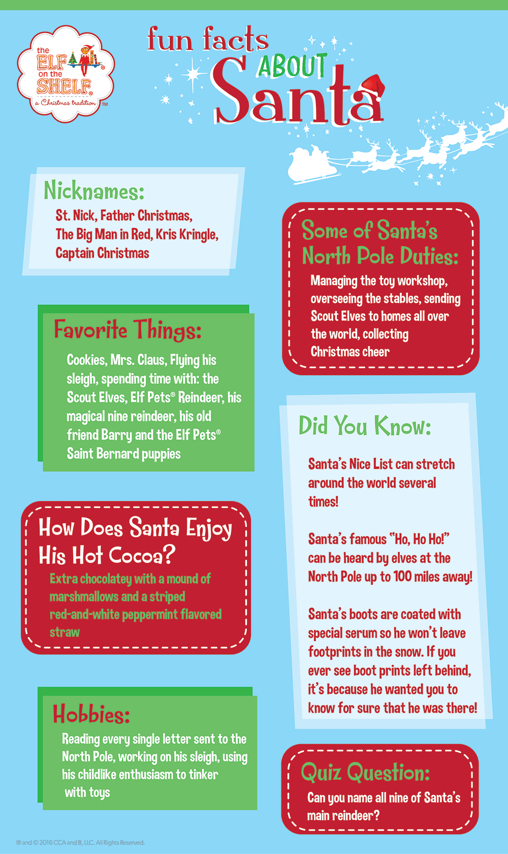 Fun Facts about Santa  – The Elf on the Shelf